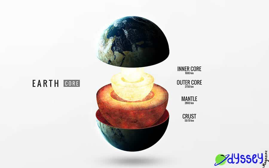 earth-core