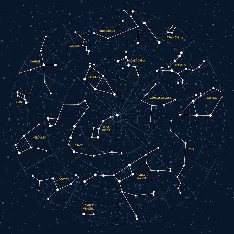 what-are-constellations