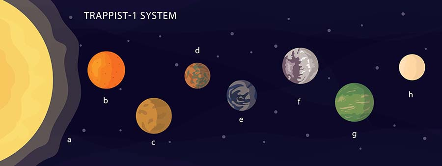 trappist-1-exoplanets